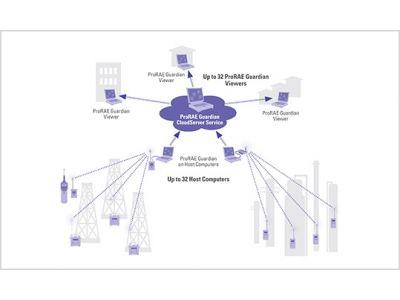ProRAE Guardian CloudServer - Acceda a datos de sensores en cualquier momento y en cualquier lugar, con alojamiento en la nube